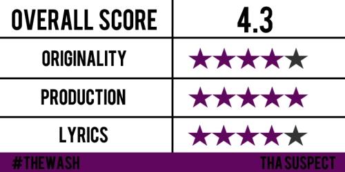 #TheWashByThaSusPect Scorecard