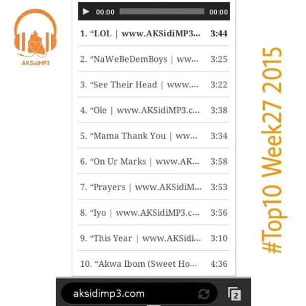 #Top10 Chart